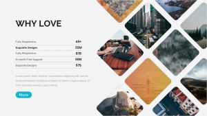 Responsive Resume Template Free - 20 Luxe Page De Garde Word Template Lucybug
