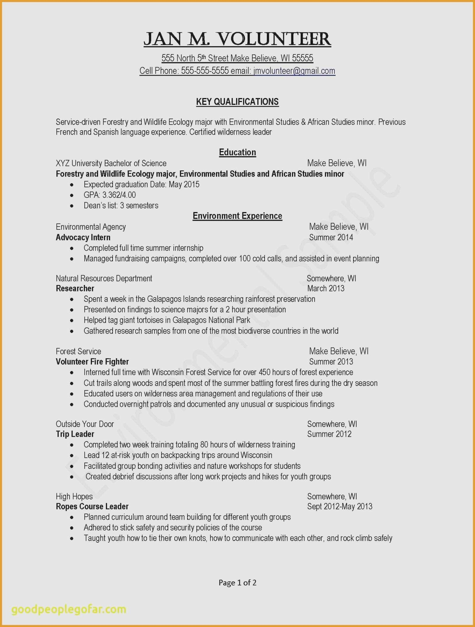 Part Time Resume Examples