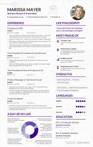 Stanford Resume Template - Cv Layout Examples